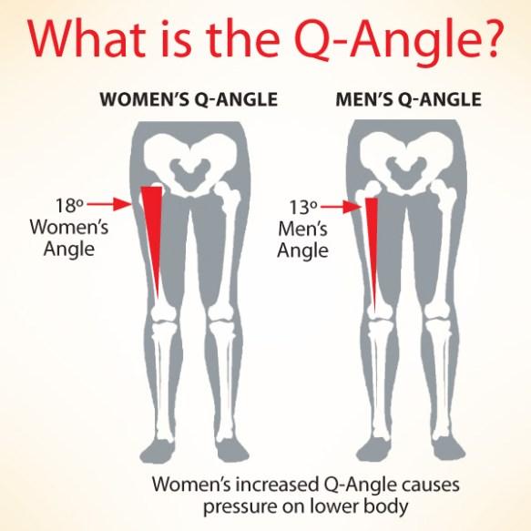 Q_Angle_knee