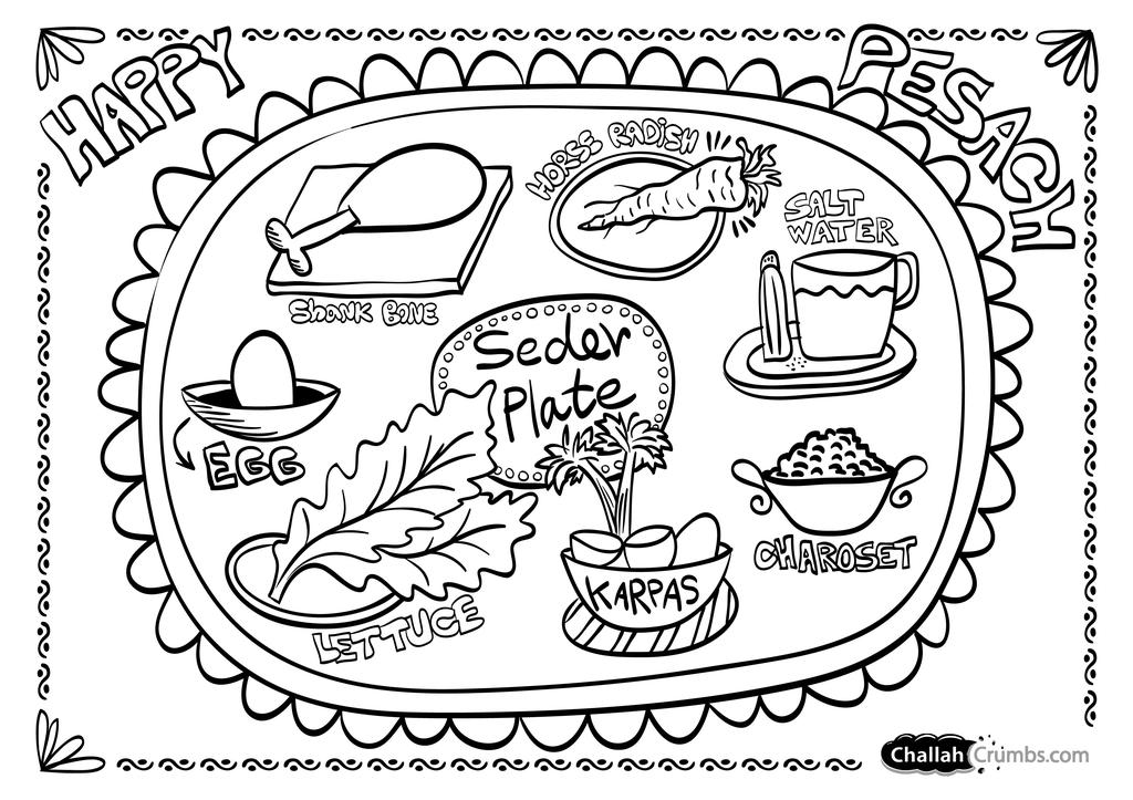Sonoran Desert Food Chain Coloring Pages Plate Drawing