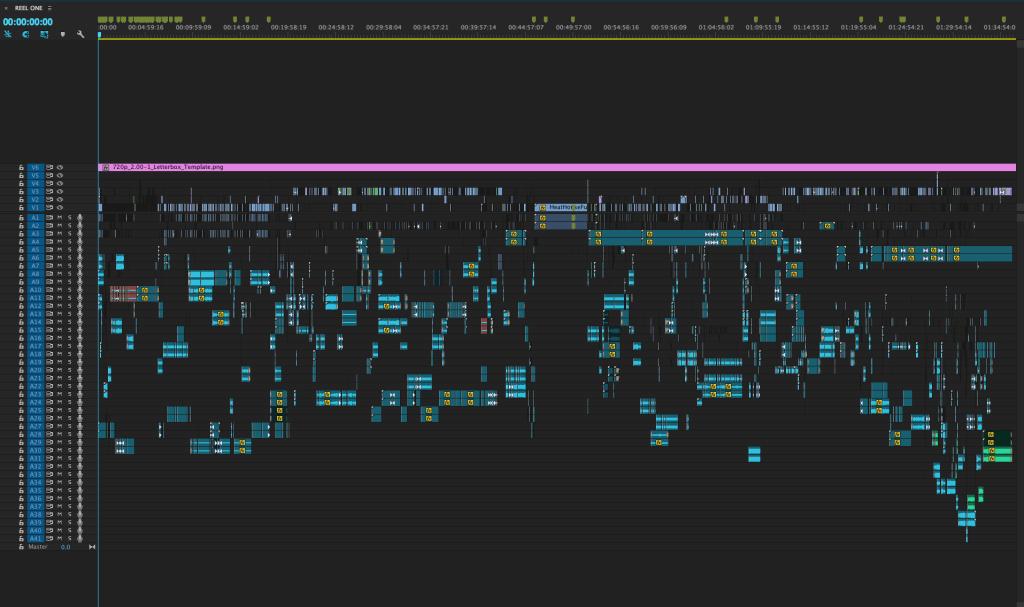 Feature Film Timeline