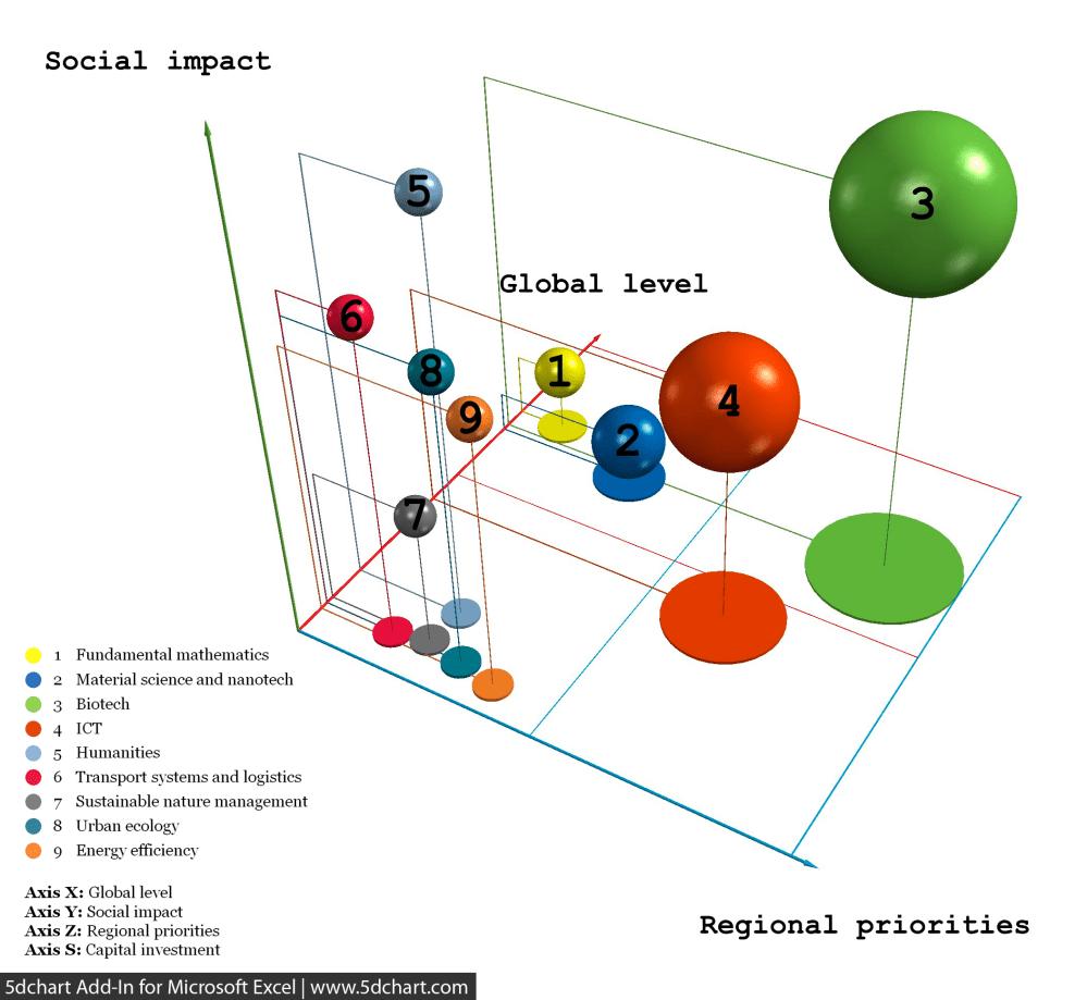 medium resolution of share