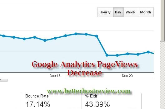 Dramatic Decrease in Google PageViews