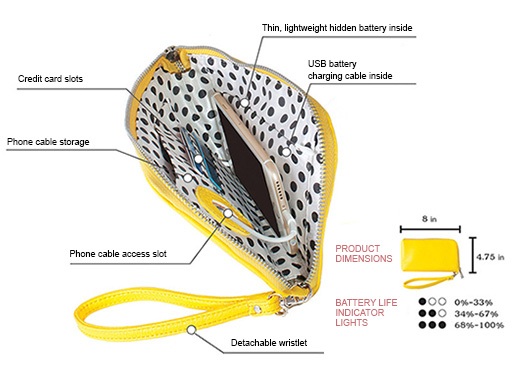 Clutchette Power Charging Pouch