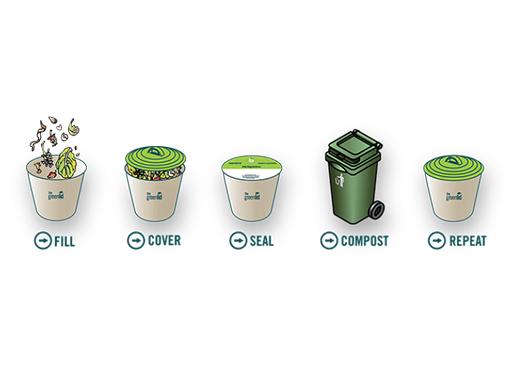 Greenlid Compostable Compost Bin
