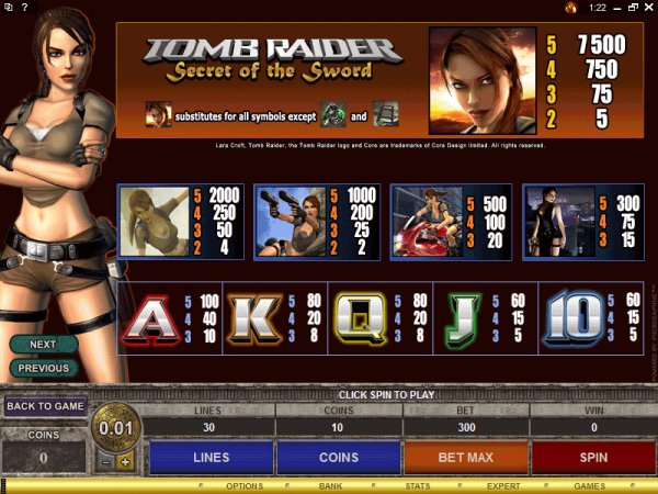 tombraider slots payout table