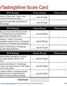 Wine tasting scorecard also bettertastingwine download pdf rh