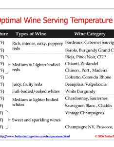 Wine serving temperature table also bettertastingwine download pdf rh