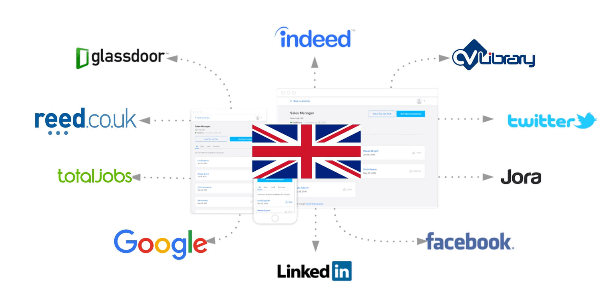Top 20 Job Posting Sites in the UK (Updated for 2018)