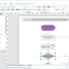 Network Diagram Software For Mac Dna Structure Labeled 7 Diagramming Free Alternatives To Visio  Better