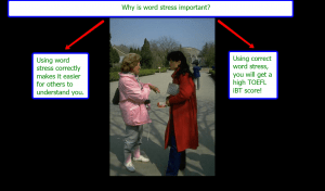 word_stress_part_two_why_is_it_important