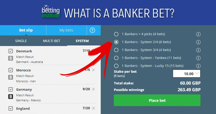 What Is A Banker Bet