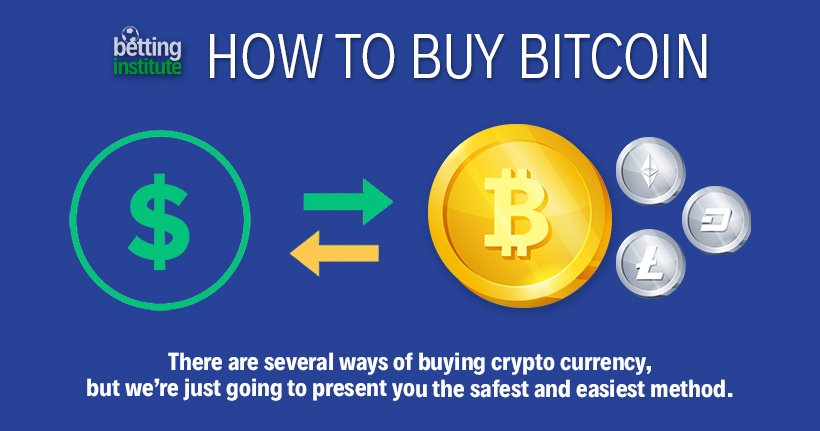 How To Buy Bitcoin