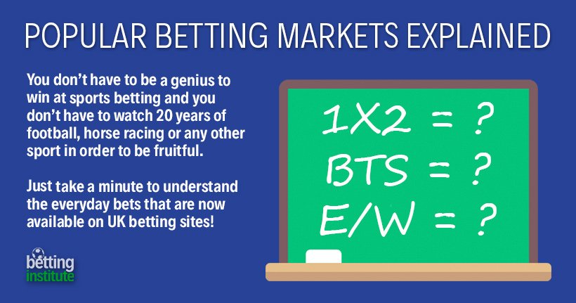 Most Popular Betting Markets Explained