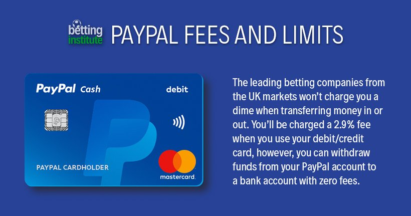 PayPal Fees And Limits For Online Betting