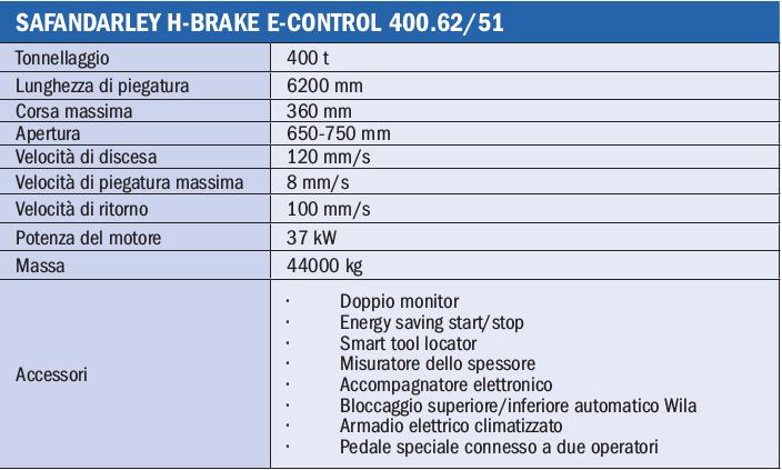 Dati tecnici della pressa piegatrice safandarley H-Brake e-control 400.62/51