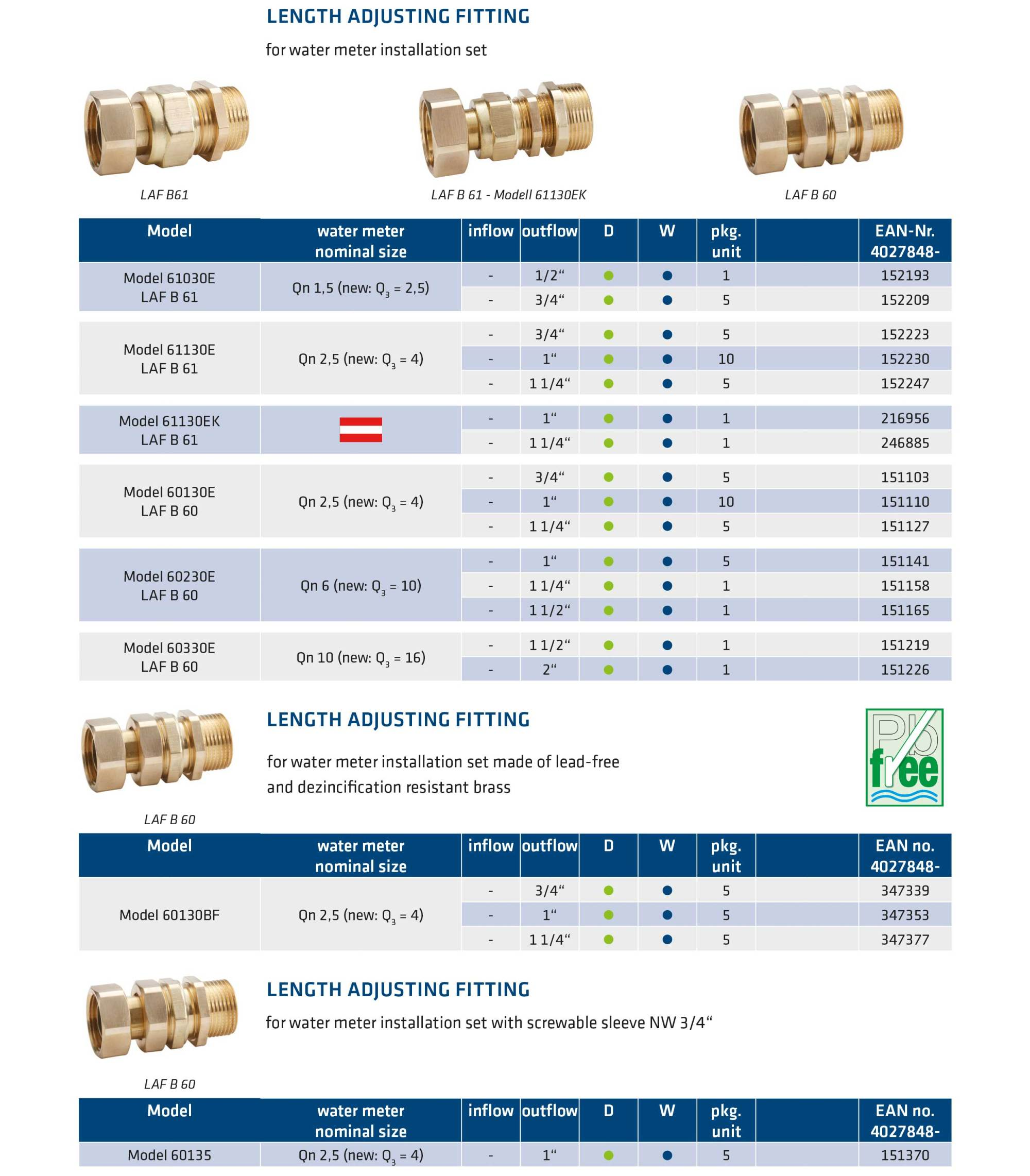 hight resolution of for water meter installation set