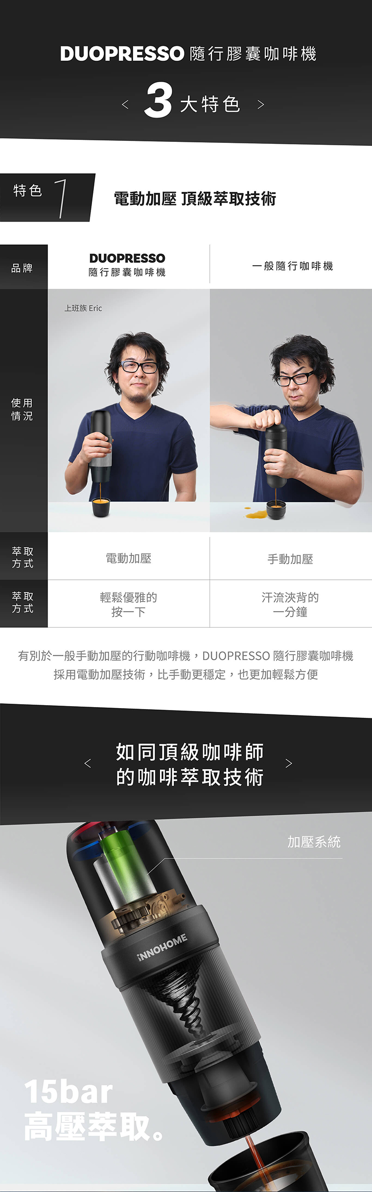 iNNOHOME Duopresso 隨行膠囊咖啡機 | Be Your Beauty