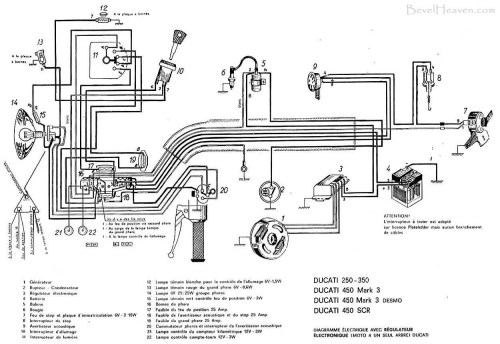 small resolution of 1970 ducati scrambler headlight wiring diagram