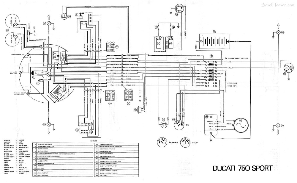 medium resolution of wiring diagram for 860 gt ducati wiring diagram name ducati 860 gt wiring harness schema wiring