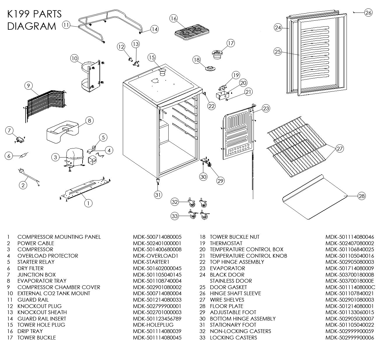 Edenpure Heater Wiring Diagram