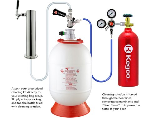 small resolution of fill the cleaning bottle with line cleaner solution secure the bottle cap onto the mouth detach the keg coupler from your keg and attach it to the