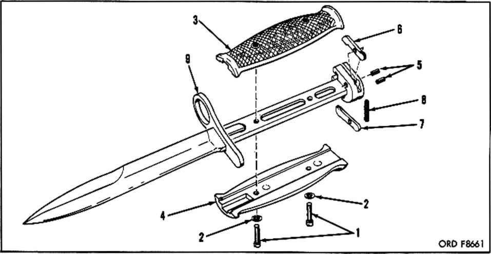 m16 exploded diagram data flow for supermarket system explosive view knife ar15 bev fitchett s guns magazine exploaded vector