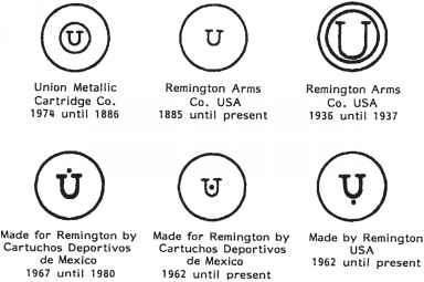 headstamp markings on ammunition