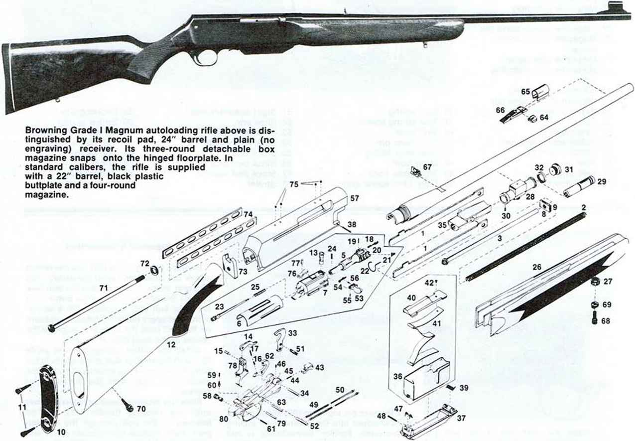 Browning Bar High Power Rifle