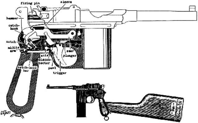 Bev Fitchett's Guns
