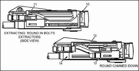 Rail Switch Machine Rail Brake Wiring Diagram ~ Odicis