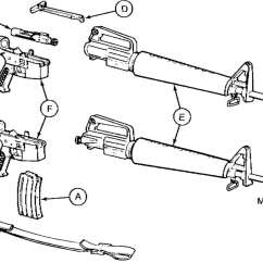 M16 Upper Receiver Assembly Diagram Guitar Wiring No Pots Parts Of Rifle Cal 5 56mm M16a1 And