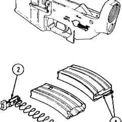 M16 Exploded Diagram Bridge 2 Subwoofers Wiring Organizational Maintenance Instructions Rifle 5 56mm And M16a1 Magazine