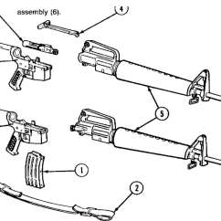 M16 Upper Receiver Assembly Diagram Ls3 Ecm Wiring Major Components Of Ma Rifle 5 56mm And M16a1