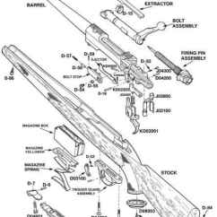 Ruger Pistol Parts Diagram Automotive Cooling Fan Relay Wiring List M77 Mark Ii And Exploded View