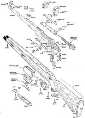 Parts List  Ruger M77 Mark II and M77 Mark II