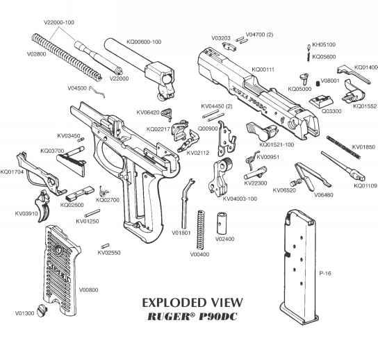 ruger pistol parts diagram exchange 2010 mail flow exploded view rvger p series p89dc p90dc p91dc p93dc p94dc p345