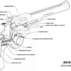 Basic Gun Diagram Wiring For 2 4 Ohm Dual Voice Coil Subs Awarningbefore Shipping Any - Ruger Redhawk Double Action Revolvers