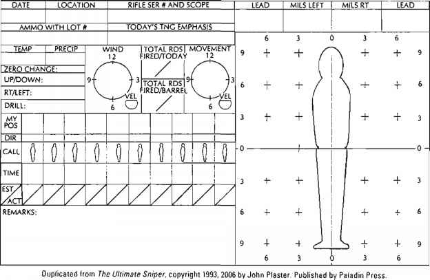 Data Book Sniper Range Card Printable Sketch Coloring Page