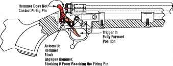 1981 Honda Xr200 Wiring Diagram Nu50 Wiring Diagram Wiring