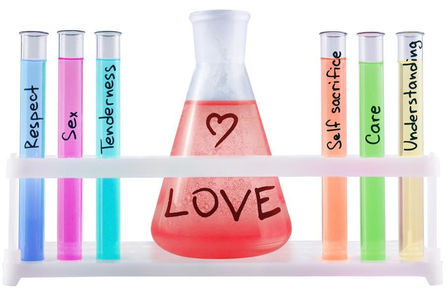 Hvordan bruger videnskabsmand relativ dating