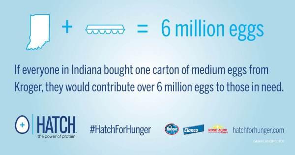 #HatchForHunger