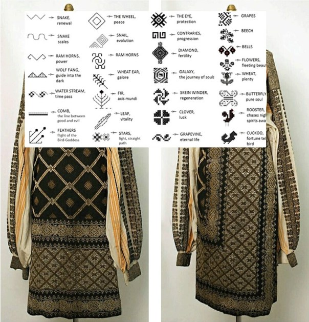Source for symbols: http://peasantartcraft.com/ Source for photo: http://www.folkwearsociety.com/knowledge/ethnographic-zones