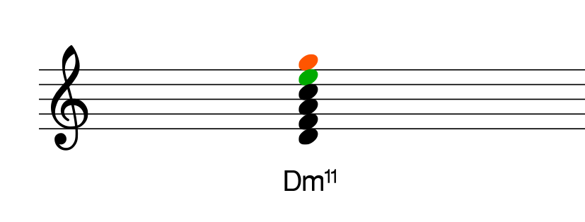 dm7-and-dm9-and-dm11