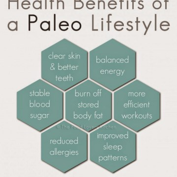 Your Pathway to Paleo