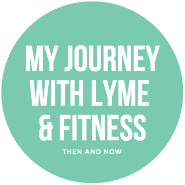 My Journey With Lyme & Fitness + New Weekly Workout Videos