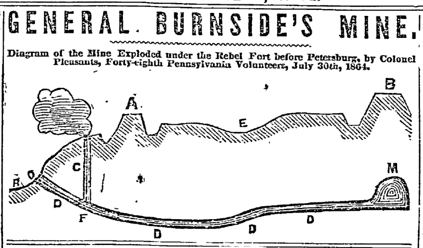 General Burnside's Mine Battle of the Crater July 30, 1864