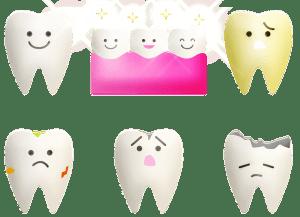 Gebührenordnung für Zahnärzte