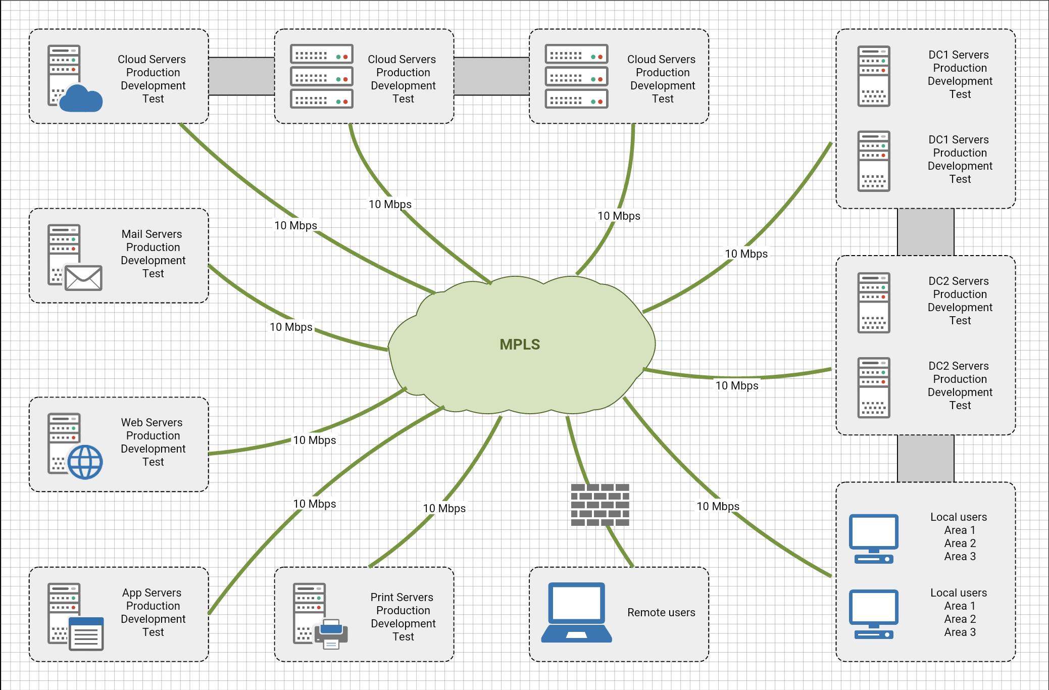 mpls network diagram visio kenwood kdc 255u wiring flowdia diagrams
