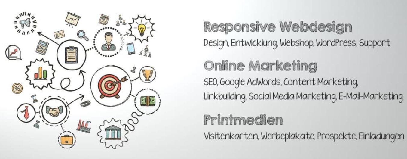 © NetStarter.at - Webdesign & Online Marketing