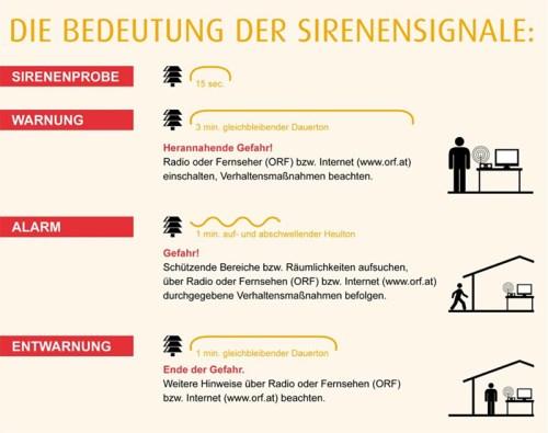 Österreichischer Zivilschutzverband Bundesverband (ÖZSV)
