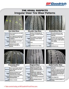 Click on the images below to understand how you can assess irregular tire wear issues also bfgoodrich truck tires rh bfgoodrichtrucktires